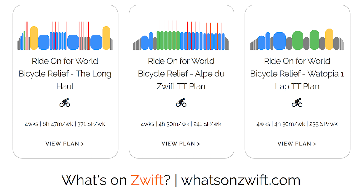 Ride On for World Bicycle Relief 2018   What's on Zwift?