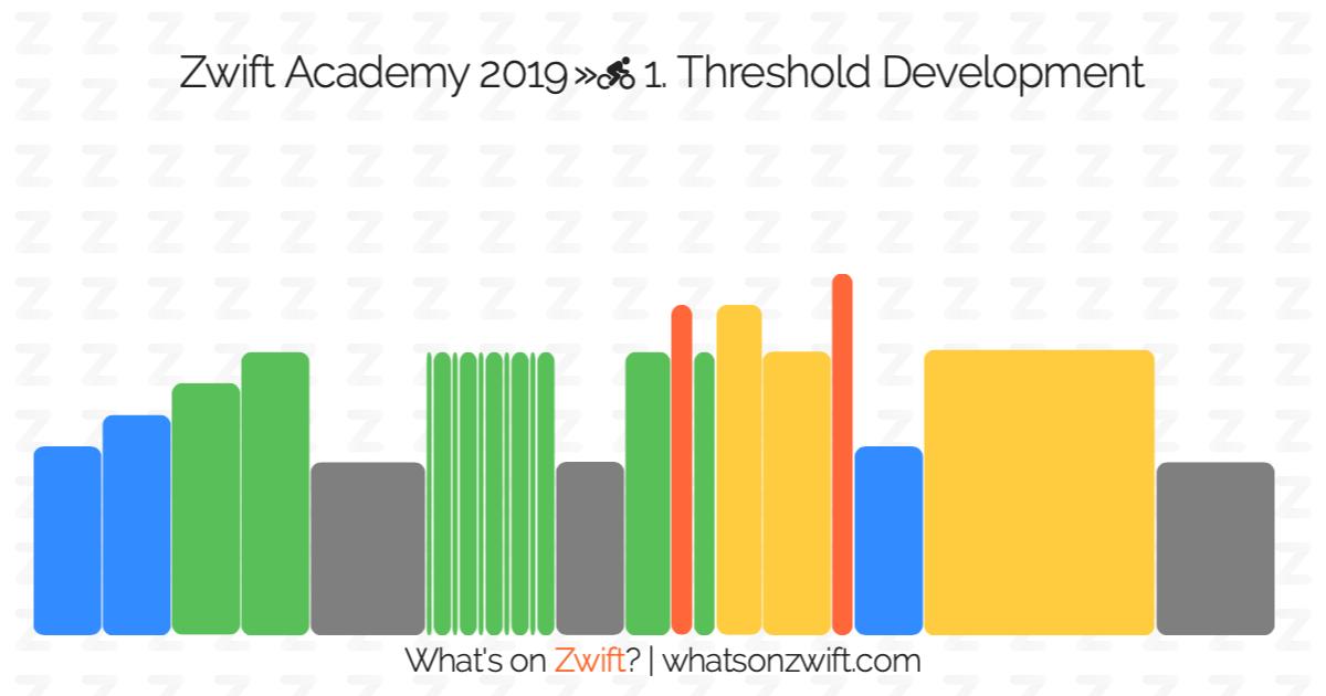 Zwift workouts: Zwift Academy 2019   What's on Zwift?