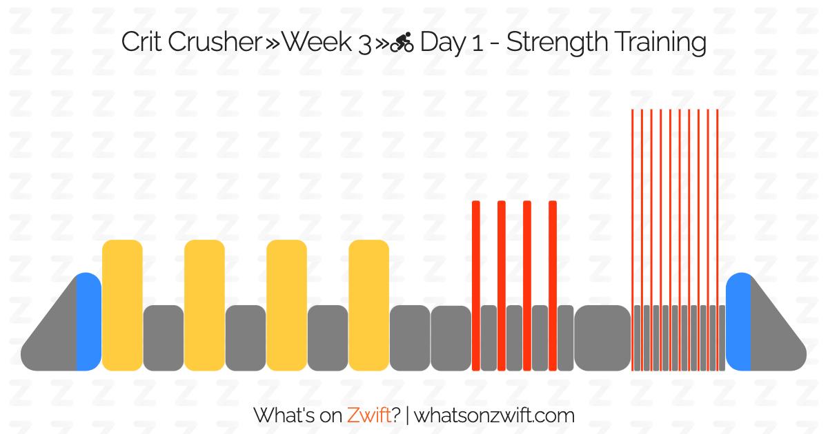 Zwift workouts: Crit Crusher » Day 1 - Strength Training