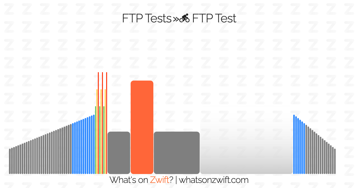 Zwift workouts: FTP Tests » FTP Test   What's on Zwift?