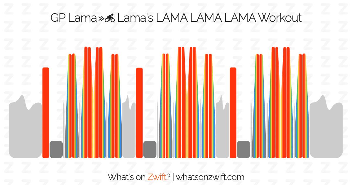 Zwift workouts: GP Lama » Lama's LAMA LAMA LAMA Workout