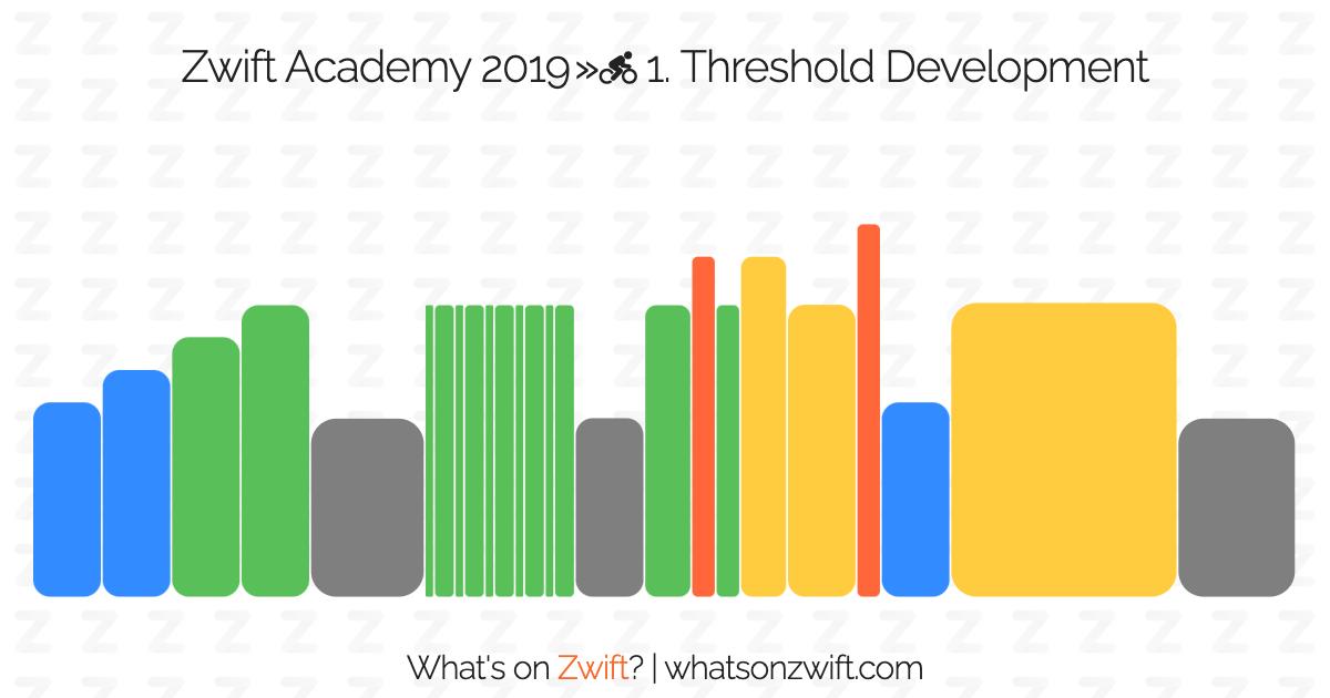 Zwift workouts: Zwift Academy 2019 » 1  Threshold