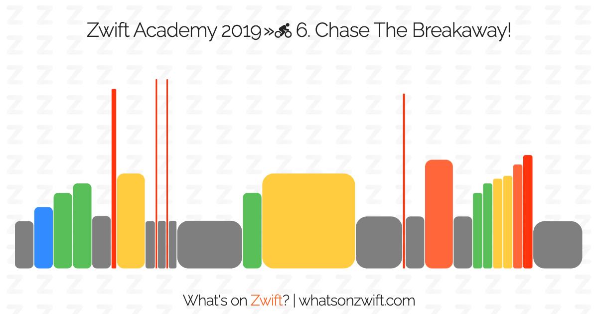 Zwift workouts: Zwift Academy 2019 » 6  Chase The Breakaway