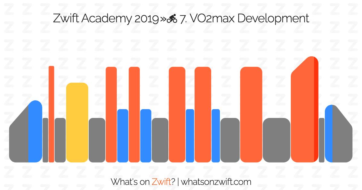 Zwift workouts: Zwift Academy 2019 » 7  VO2max Development   What's